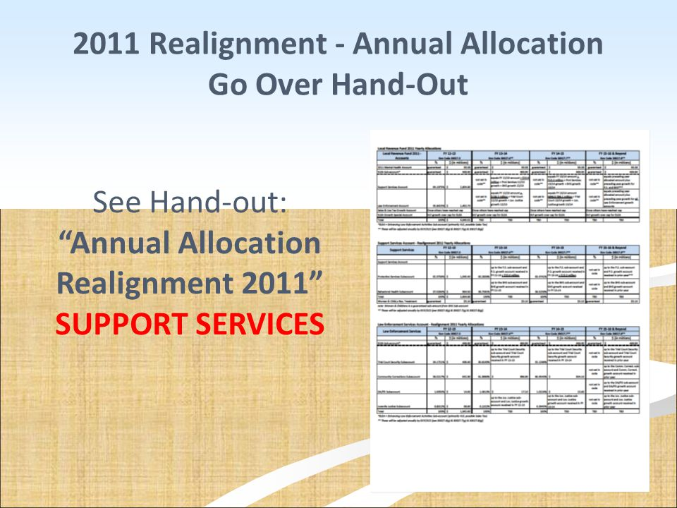 """2011 Realignment - Annual Allocation Go Over Hand-Out See Hand-out: """"Annual Allocation Realignment 2011"""" SUPPORT SERVICES"""