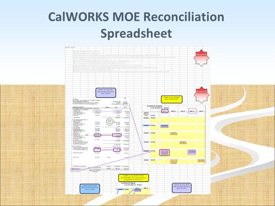 CalWORKS MOE Reconciliation Spreadsheet