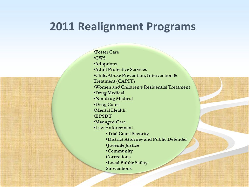 2011 Realignment Programs Foster Care CWS Adoptions Adult Protective Services Child Abuse Prevention, Intervention & Treatment (CAPIT) Women and Child