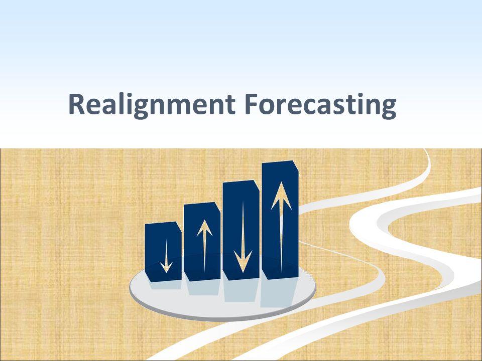 Realignment Forecasting