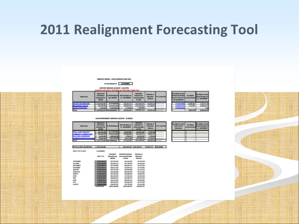 2011 Realignment Forecasting Tool