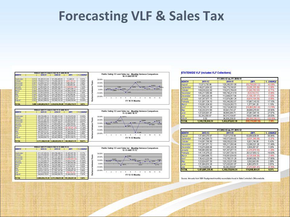 Forecasting VLF & Sales Tax