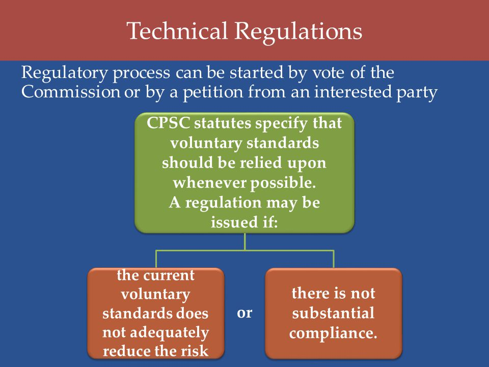 Technical Regulations Regulatory process can be started by vote of the Commission or by a petition from an interested party CPSC statutes specify that voluntary standards should be relied upon whenever possible.