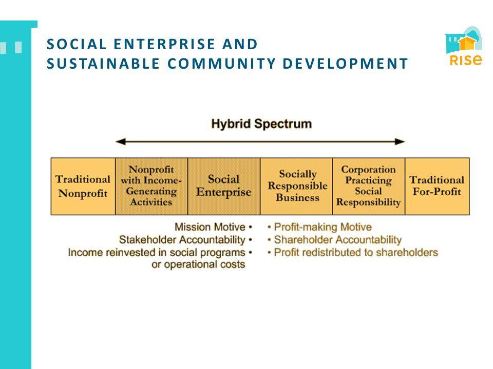 SOCIAL ENTERPRISE AND SUSTAINABLE COMMUNITY DEVELOPMENT
