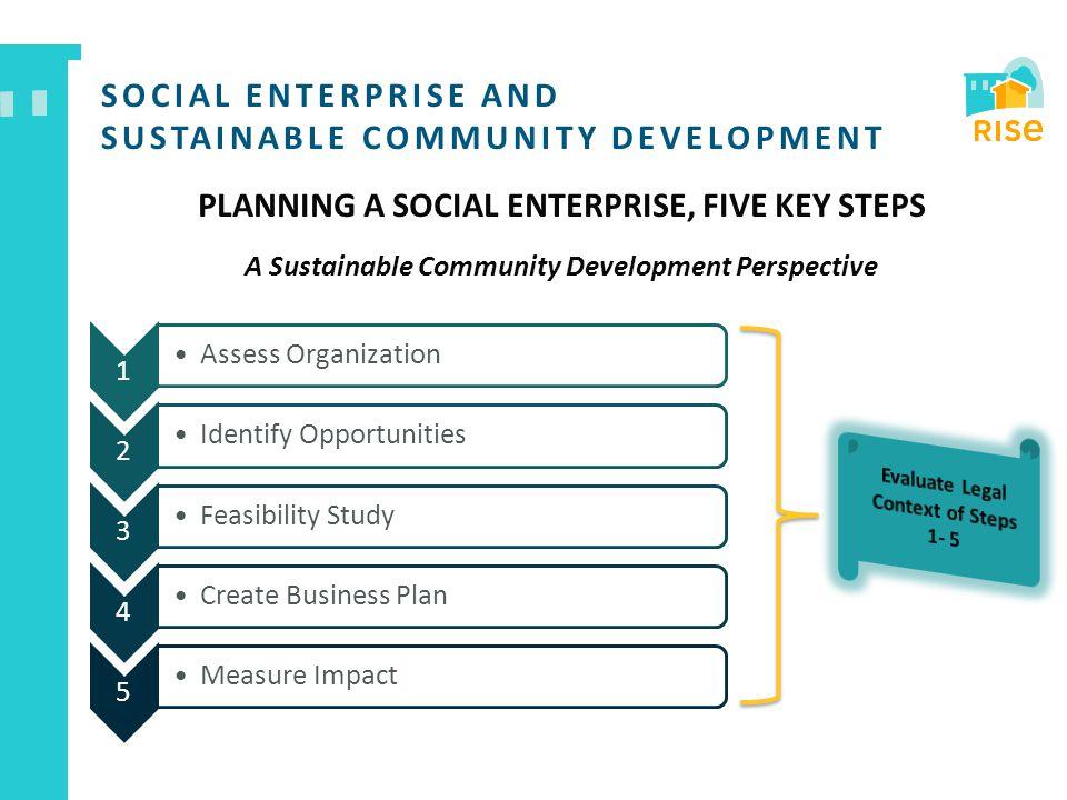 SOCIAL ENTERPRISE AND SUSTAINABLE COMMUNITY DEVELOPMENT PLANNING A SOCIAL ENTERPRISE, FIVE KEY STEPS A Sustainable Community Development Perspective 1