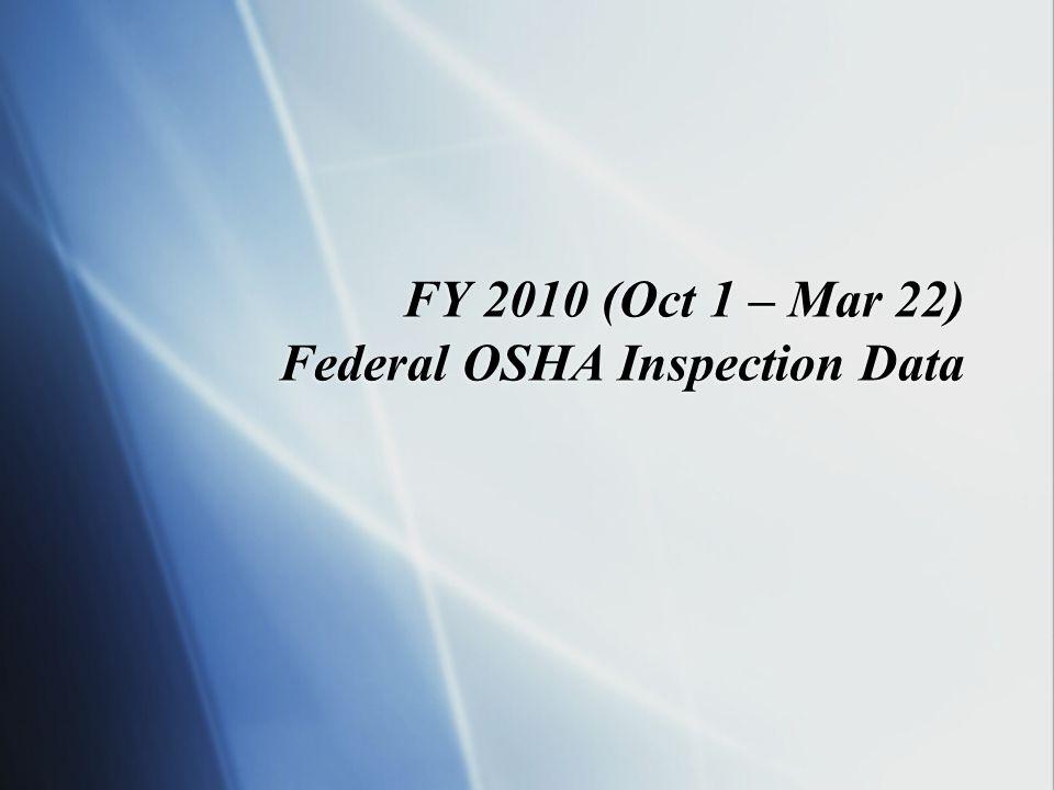 FY 2010 (Oct 1 – Mar 22) Federal OSHA Inspection Data