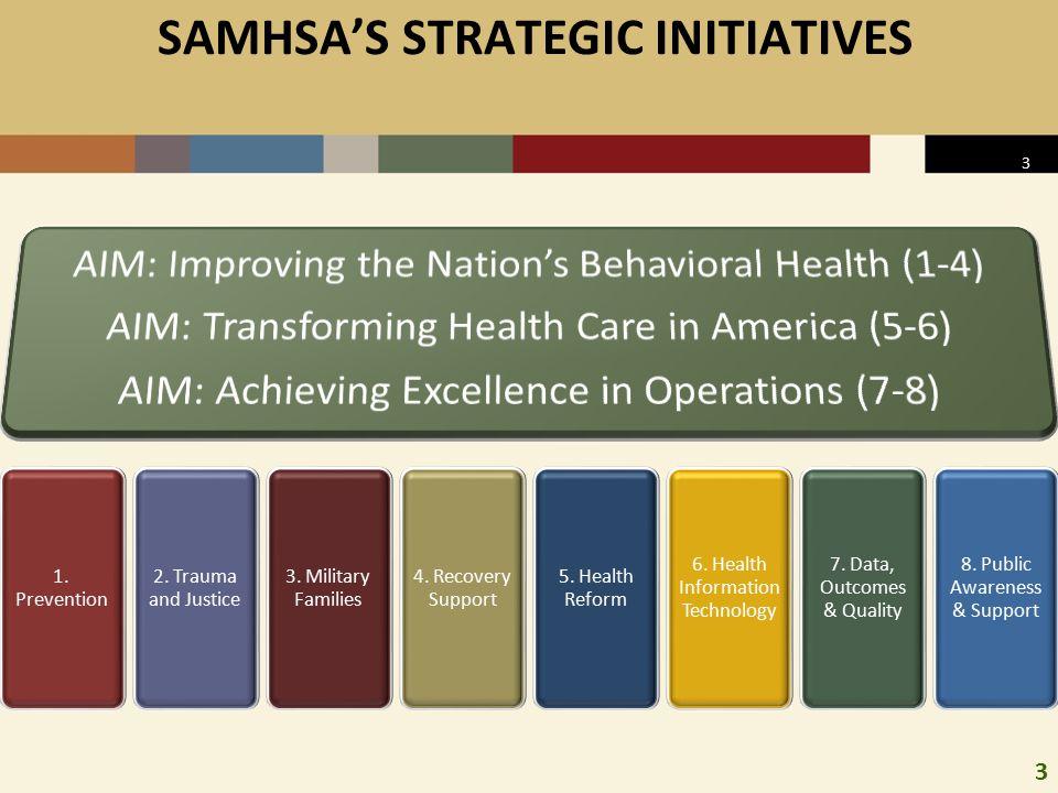 3 SAMHSA'S STRATEGIC INITIATIVES 1. Prevention 2.