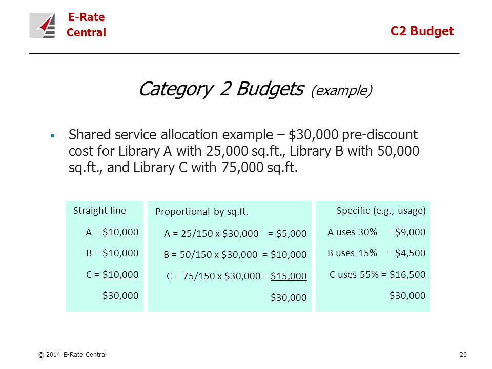 E-Rate Central Category 2 Budgets (example) © 2014 E-Rate Central20 C2 Budget  Shared service allocation example – $30,000 pre-discount cost for Library A with 25,000 sq.ft., Library B with 50,000 sq.ft., and Library C with 75,000 sq.ft.