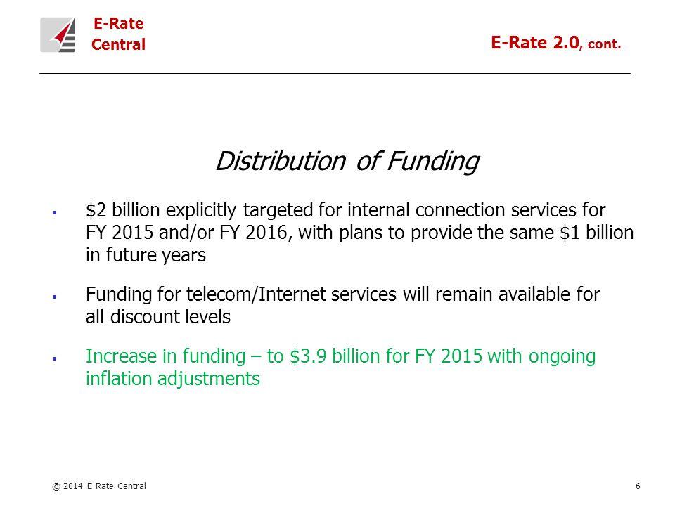 E-Rate Central © 2014 E-Rate Central7 E-Rate Cycle 1.