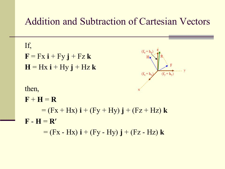 Addition and Subtraction of Cartesian Vectors If, F = Fx i + Fy j + Fz k H = Hx i + Hy j + Hz k then, F + H = R = (Fx + Hx) i + (Fy + Hy) j + (Fz + Hz) k F - H = R = (Fx - Hx) i + (Fy - Hy) j + (Fz - Hz) k F (f x + h x )(f y + h y ) (f z + h z ) x y z H R