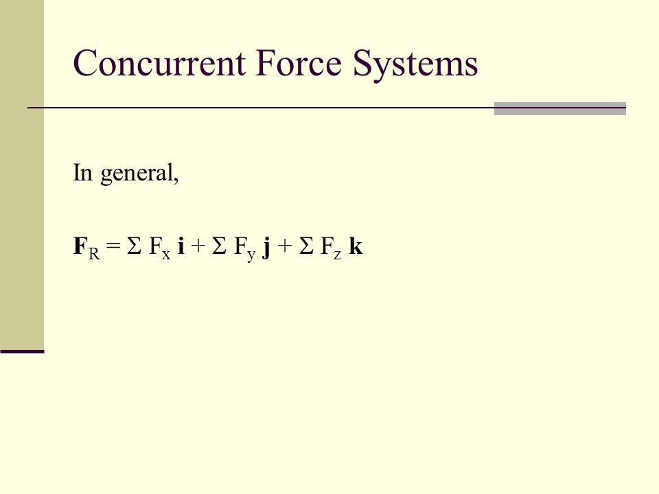 Concurrent Force Systems In general, F R =  F x i +  F y j +  F z k
