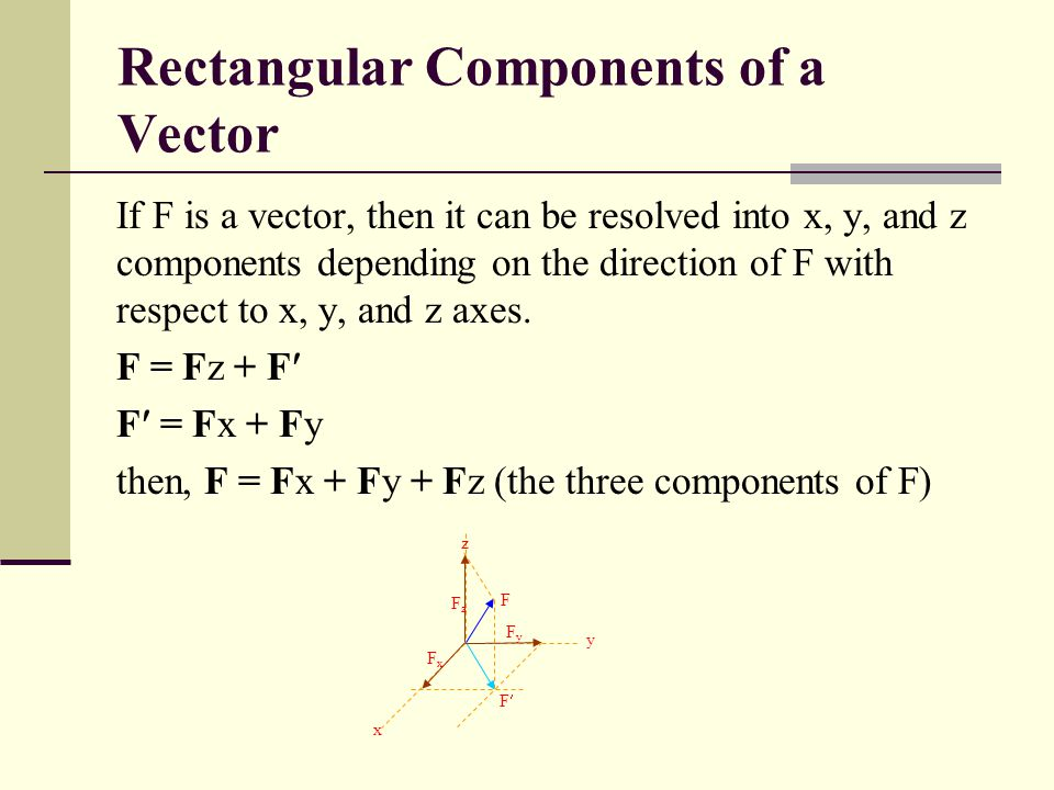 Rectangular Components of a Vector If F is a vector, then it can be resolved into x, y, and z components depending on the direction of F with respect to x, y, and z axes.