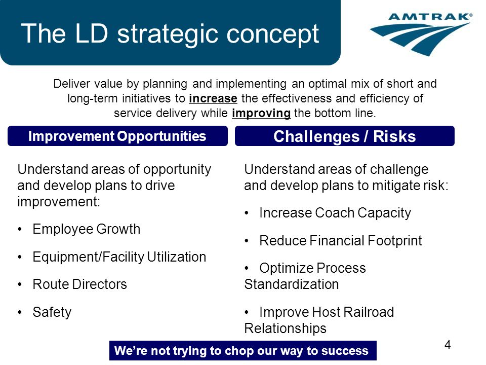 4 The LD strategic concept Deliver value by planning and implementing an optimal mix of short and long-term initiatives to increase the effectiveness