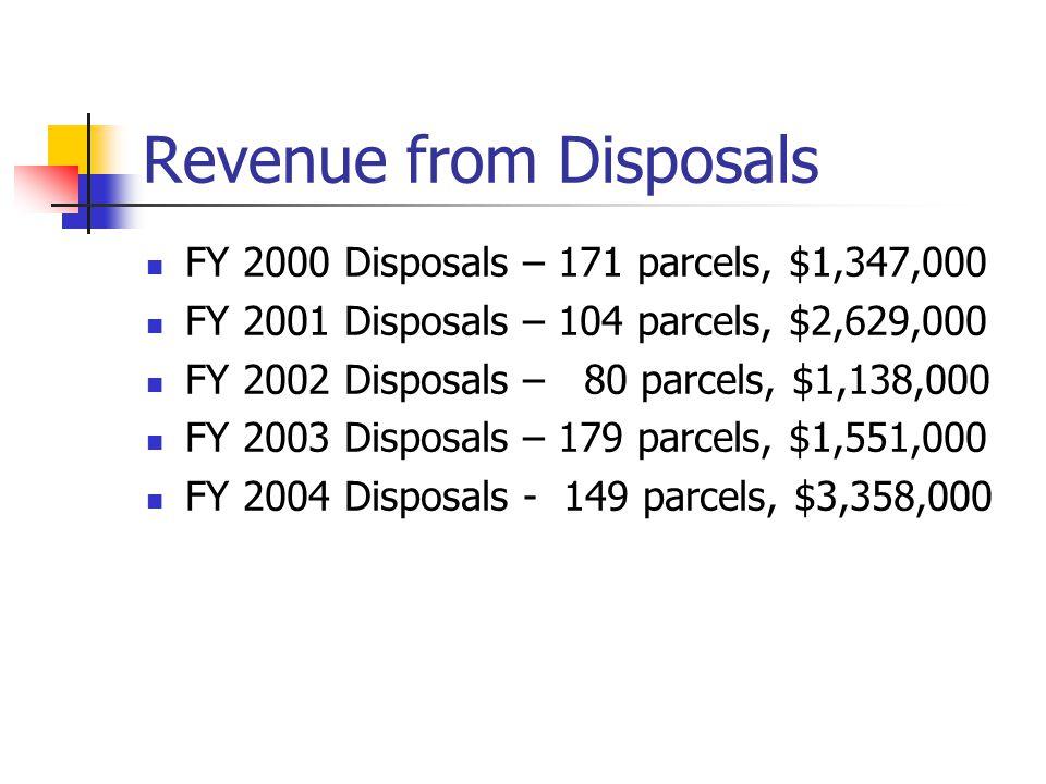 Revenue from Disposals FY 2000 Disposals – 171 parcels, $1,347,000 FY 2001 Disposals – 104 parcels, $2,629,000 FY 2002 Disposals – 80 parcels, $1,138,000 FY 2003 Disposals – 179 parcels, $1,551,000 FY 2004 Disposals - 149 parcels, $3,358,000