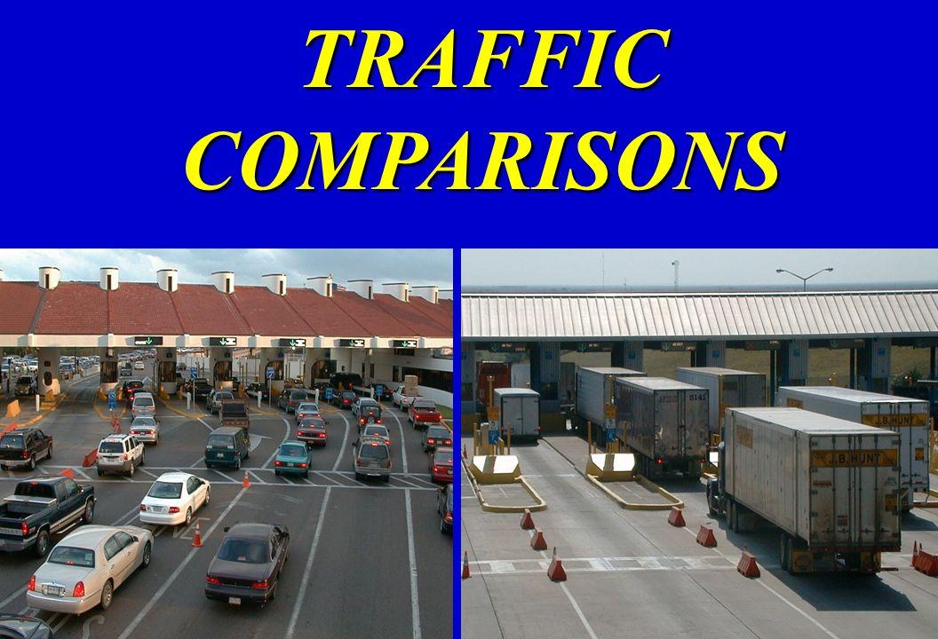TRAFFIC COMPARISONS