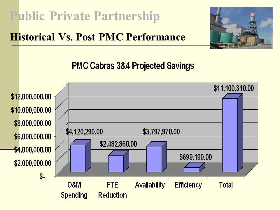 Public Private Partnership Historical Vs. Post PMC Performance