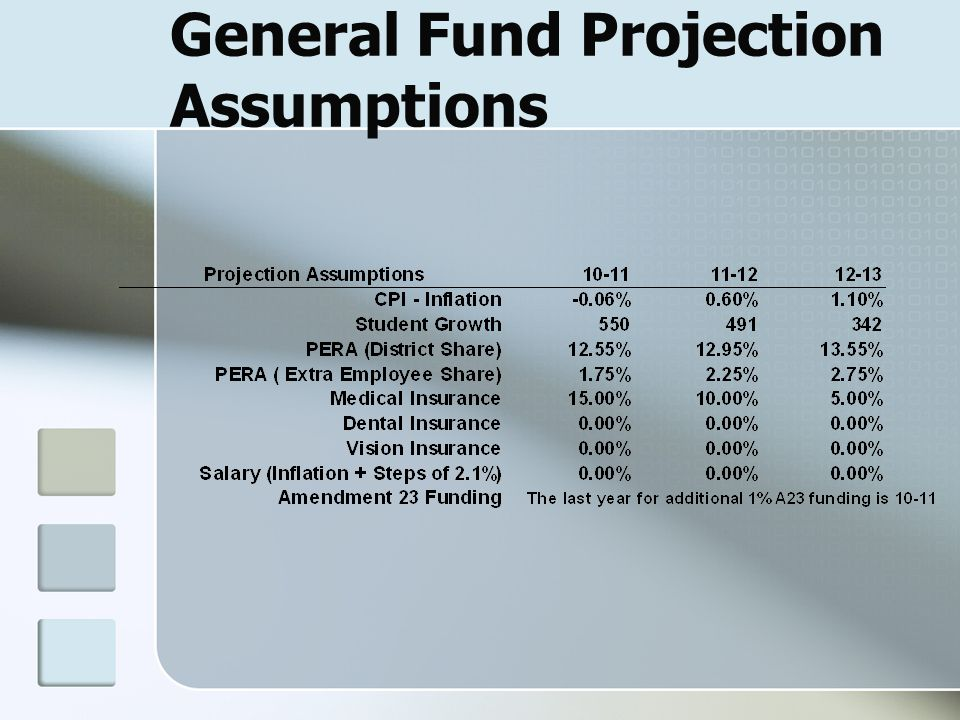 General Fund Projection Assumptions