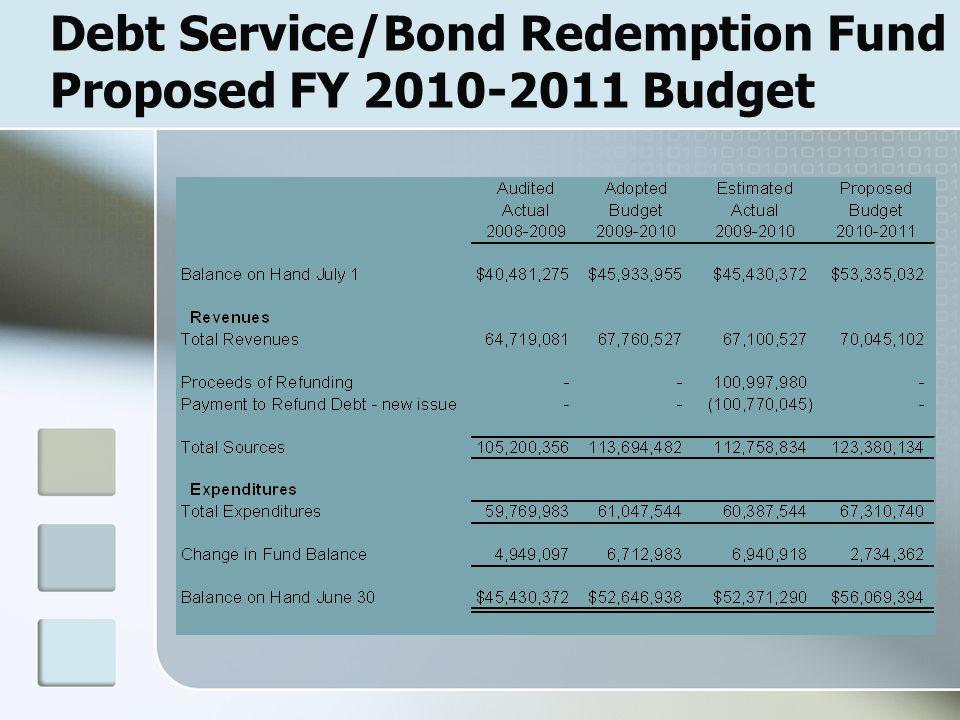 Debt Service/Bond Redemption Fund Proposed FY 2010-2011 Budget