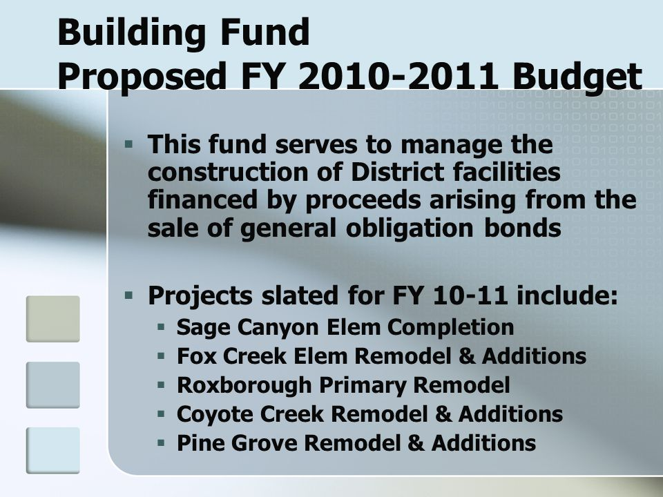 Building Fund Proposed FY 2010-2011 Budget  This fund serves to manage the construction of District facilities financed by proceeds arising from the sale of general obligation bonds  Projects slated for FY 10-11 include:  Sage Canyon Elem Completion  Fox Creek Elem Remodel & Additions  Roxborough Primary Remodel  Coyote Creek Remodel & Additions  Pine Grove Remodel & Additions