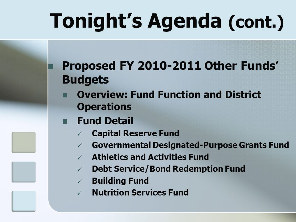 Tonight's Agenda (cont.) Proposed FY 2010-2011 Other Funds' Budgets Overview: Fund Function and District Operations Fund Detail Capital Reserve Fund Governmental Designated-Purpose Grants Fund Athletics and Activities Fund Debt Service/Bond Redemption Fund Building Fund Nutrition Services Fund