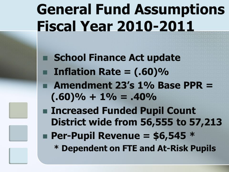 General Fund Assumptions Fiscal Year 2010-2011 School Finance Act update Inflation Rate = (.60)% Amendment 23's 1% Base PPR = (.60)% + 1% =.40% Increased Funded Pupil Count District wide from 56,555 to 57,213 Per-Pupil Revenue = $6,545 * * Dependent on FTE and At-Risk Pupils