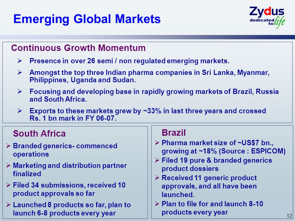 12 Emerging Global Markets Brazil  Pharma market size of ~US$7 bn., growing at ~18% (Source : ESPICOM)  Filed 19 pure & branded generics product dos