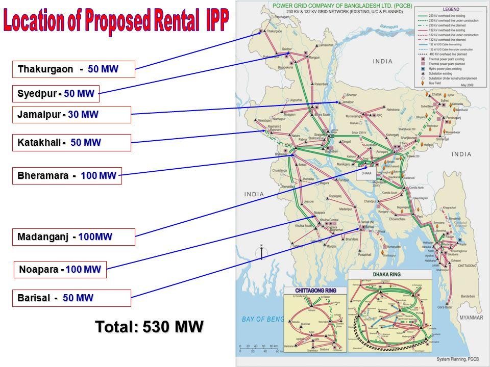 16 Bheramara - 100 MW Katakhali - 50 MW Jamalpur - 30 MW Noapara - 100 MW Madanganj - 100MW Syedpur - 50 MW Thakurgaon - 50 MW Barisal - 50 MW Total: 530 MW