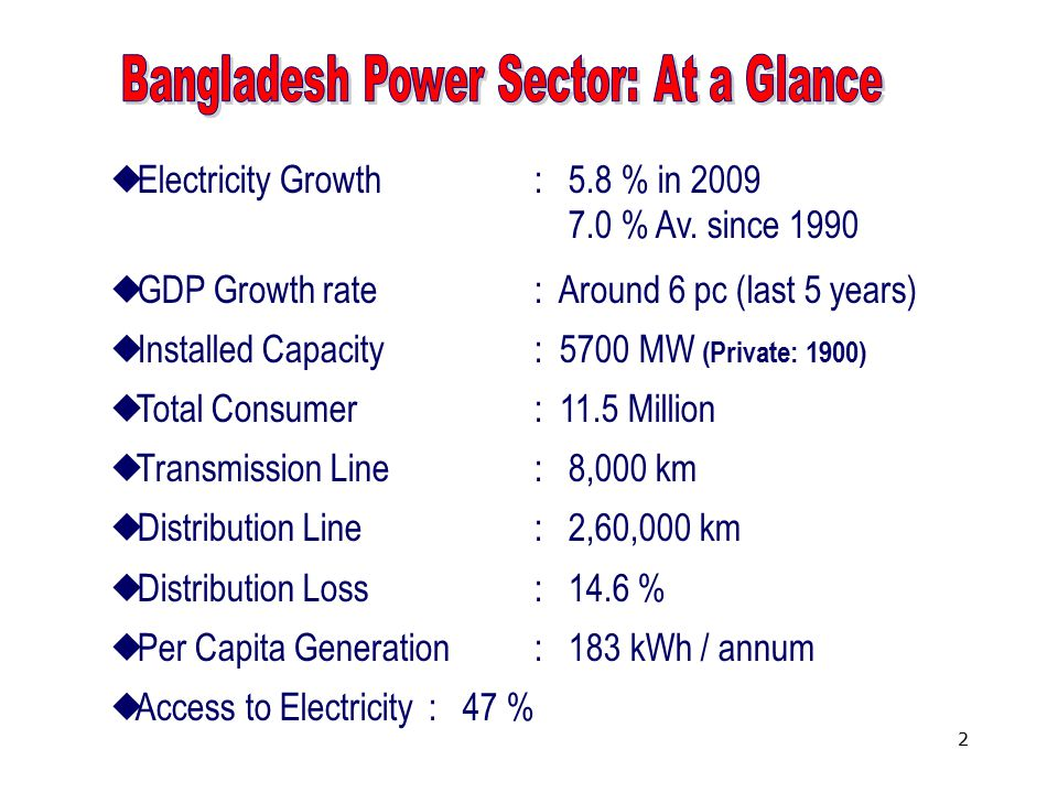 3  80 Million people do not have access to electricity  Rest 60 Million are getting unreliable power  Load shed up to 1500 MW during hot summer days  Shortage and unreliable power supply has constrained economic growth