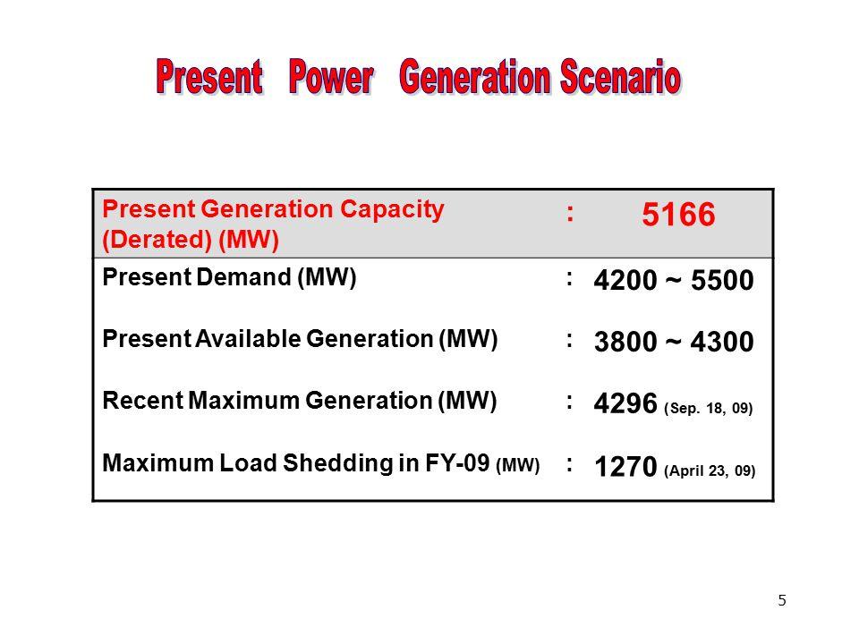 5 Present Generation Capacity (Derated) (MW) : 5166 Present Demand (MW): 4200 ~ 5500 Present Available Generation (MW): 3800 ~ 4300 Recent Maximum Generation (MW): 4296 (Sep.