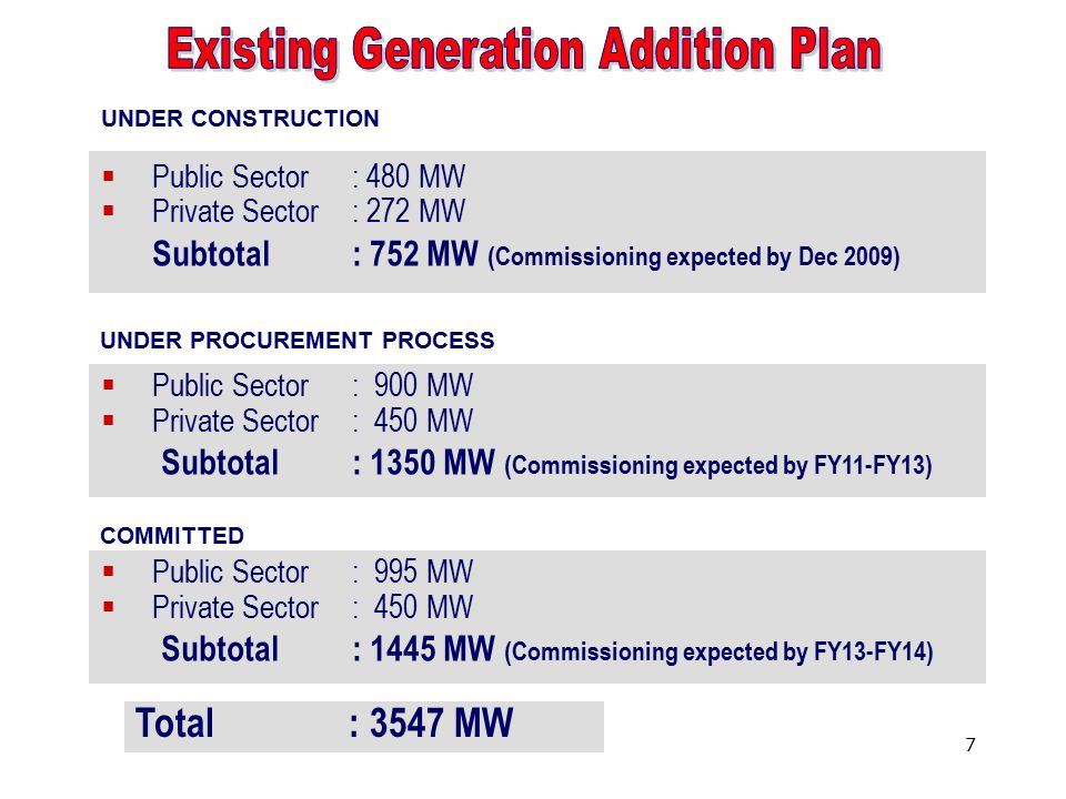 7  Public Sector : 480 MW  Private Sector: 272 MW Subtotal: 752 MW (Commissioning expected by Dec 2009) UNDER CONSTRUCTION  Public Sector : 900 MW  Private Sector : 450 MW Subtotal: 1350 MW (Commissioning expected by FY11-FY13) UNDER PROCUREMENT PROCESS COMMITTED  Public Sector : 995 MW  Private Sector : 450 MW Subtotal : 1445 MW (Commissioning expected by FY13-FY14) Total : 3547 MW