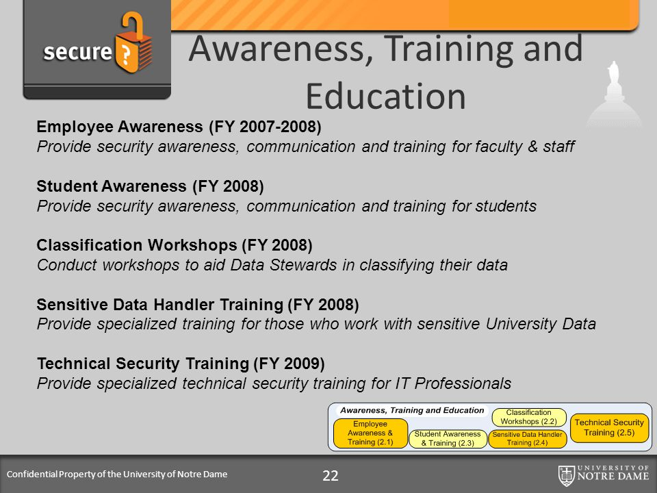Confidential Property of the University of Notre Dame Awareness, Training and Education 22 Employee Awareness (FY 2007-2008) Provide security awareness, communication and training for faculty & staff Student Awareness (FY 2008) Provide security awareness, communication and training for students Classification Workshops (FY 2008) Conduct workshops to aid Data Stewards in classifying their data Sensitive Data Handler Training (FY 2008) Provide specialized training for those who work with sensitive University Data Technical Security Training (FY 2009) Provide specialized technical security training for IT Professionals