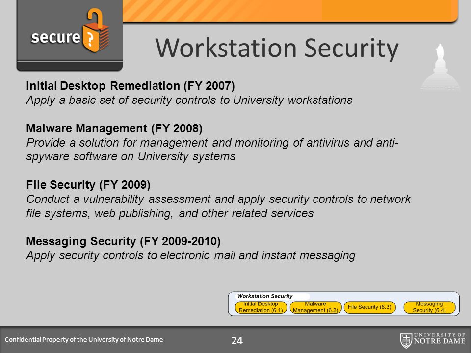 Confidential Property of the University of Notre Dame Workstation Security 24 Initial Desktop Remediation (FY 2007) Apply a basic set of security controls to University workstations Malware Management (FY 2008) Provide a solution for management and monitoring of antivirus and anti- spyware software on University systems File Security (FY 2009) Conduct a vulnerability assessment and apply security controls to network file systems, web publishing, and other related services Messaging Security (FY 2009-2010) Apply security controls to electronic mail and instant messaging