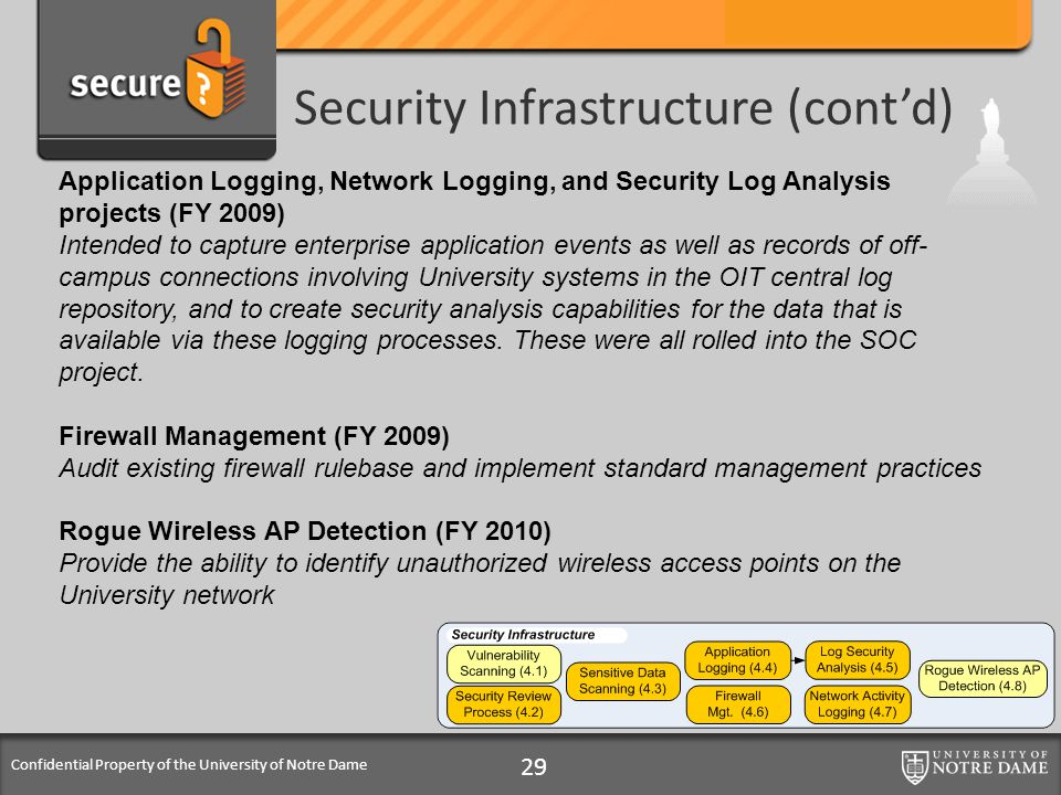 Confidential Property of the University of Notre Dame Security Infrastructure (cont'd) 29 Application Logging, Network Logging, and Security Log Analysis projects (FY 2009) Intended to capture enterprise application events as well as records of off- campus connections involving University systems in the OIT central log repository, and to create security analysis capabilities for the data that is available via these logging processes.