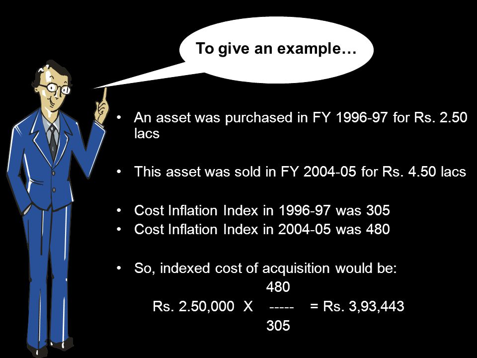 An asset was purchased in FY 1996-97 for Rs. 2.50 lacs This asset was sold in FY 2004-05 for Rs.