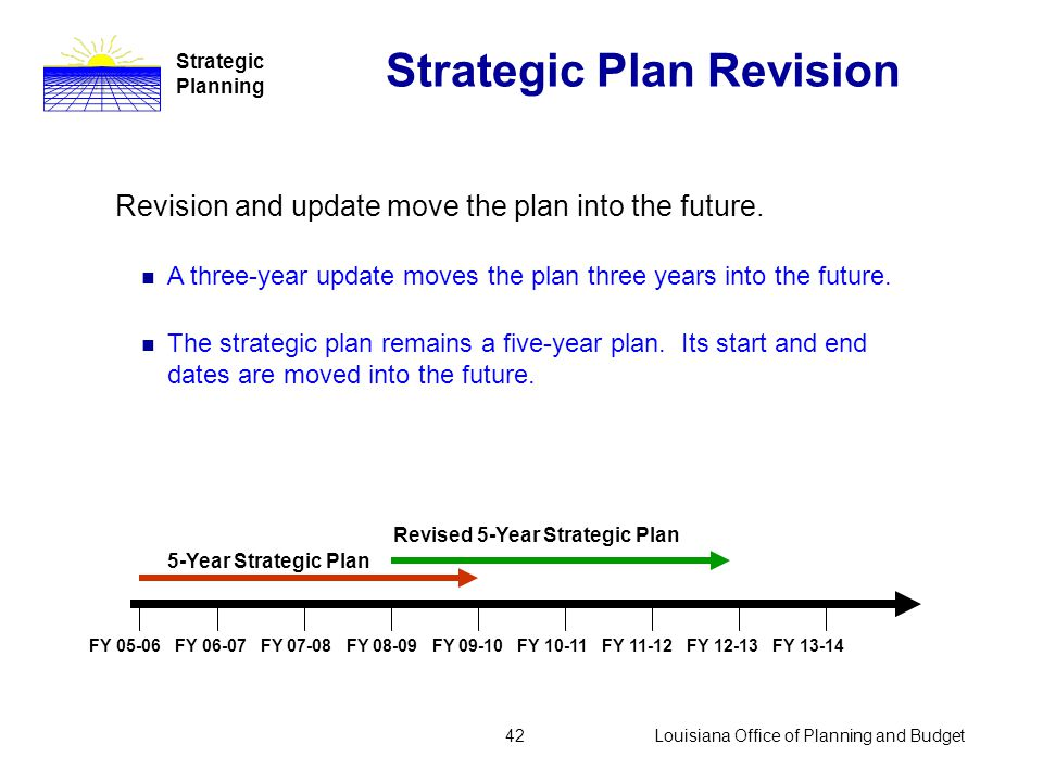 Louisiana Office of Planning and Budget41 Strategic Plan Revision Successful strategic plans are not static. Revision and update are required, at a mi