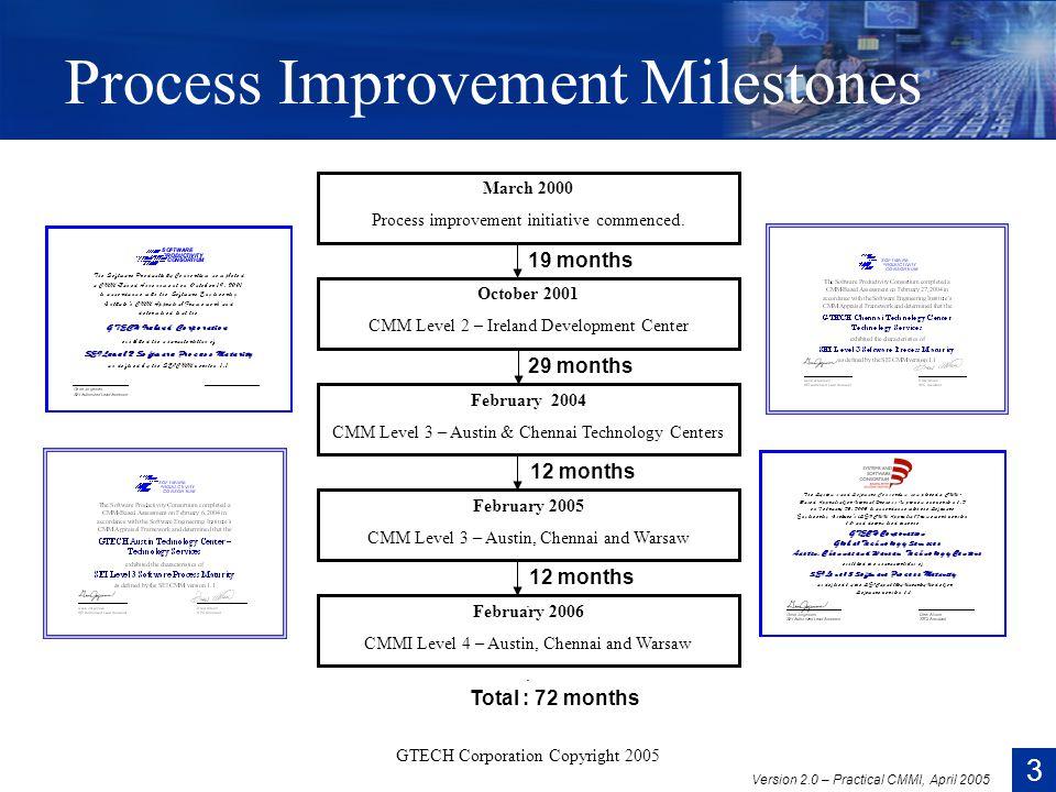 3 Version 2.0 – Practical CMMI, April 2005 GTECH Corporation Copyright 2005 Process Improvement Milestones March 2000 Process improvement initiative commenced.