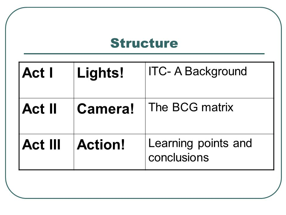 Structure Act ILights. ITC- A Background Act IICamera.