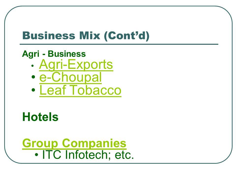 Business Mix (Cont'd) Agri - Business Agri-Exports e-Choupal Leaf Tobacco Agri-Exportse-ChoupalLeaf Tobacco Hotels Group Companies Group Companies ITC Infotech; etc.