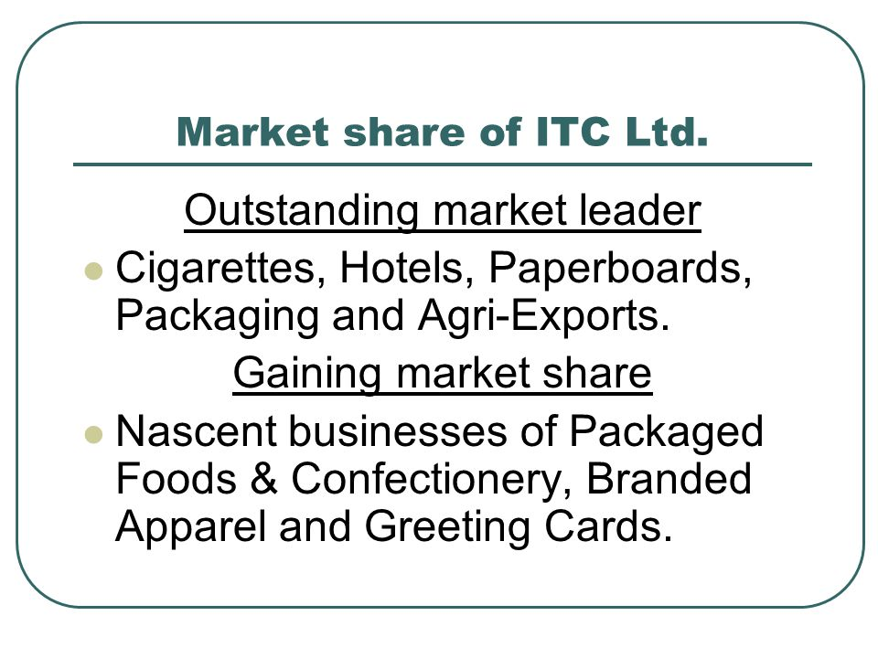 Market share of ITC Ltd.