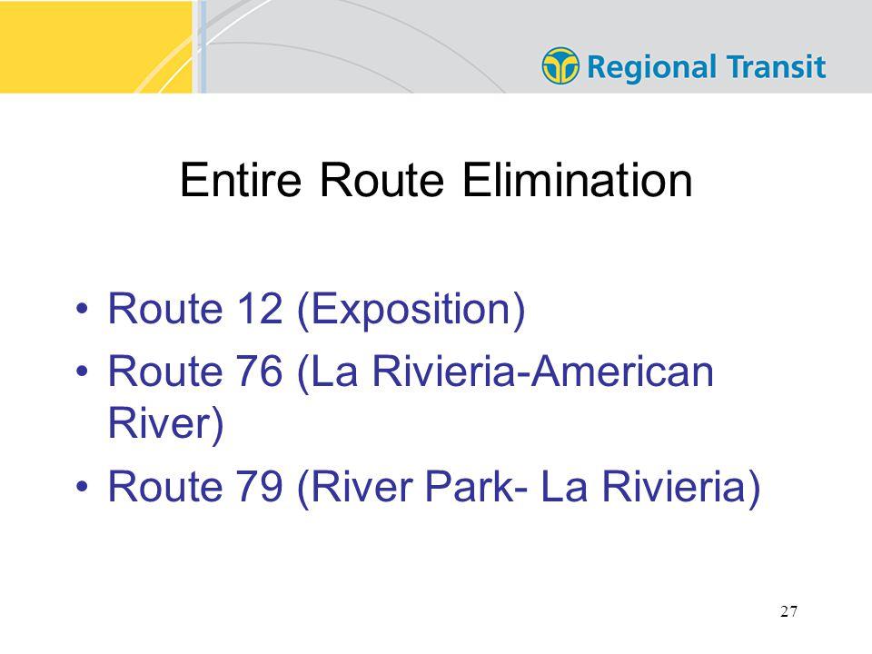 27 Entire Route Elimination Route 12 (Exposition) Route 76 (La Rivieria-American River) Route 79 (River Park- La Rivieria)