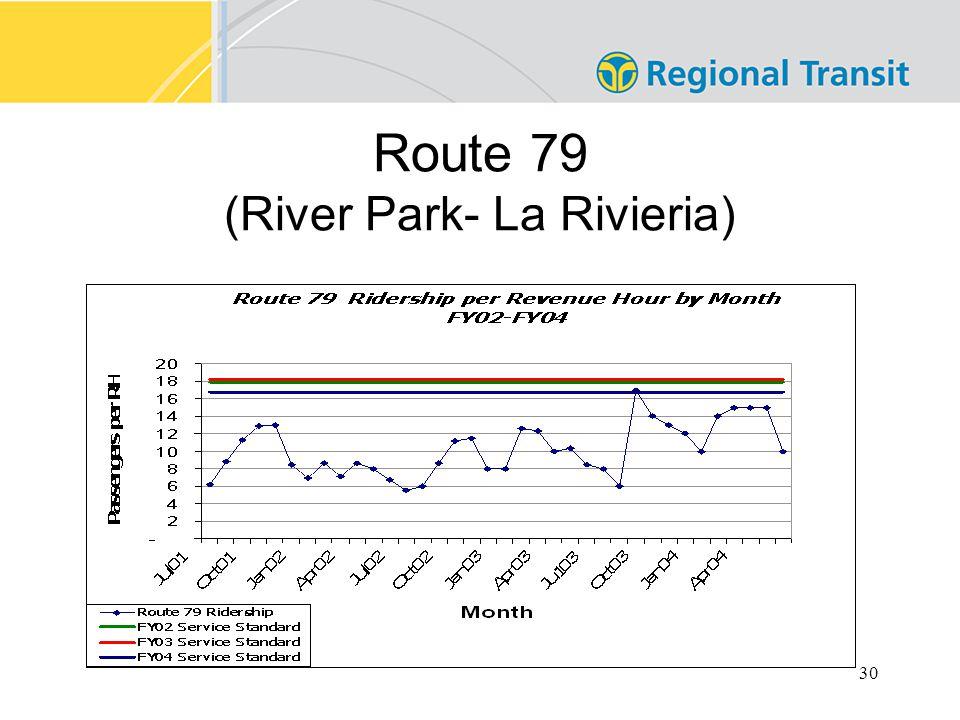 30 Route 79 (River Park- La Rivieria)