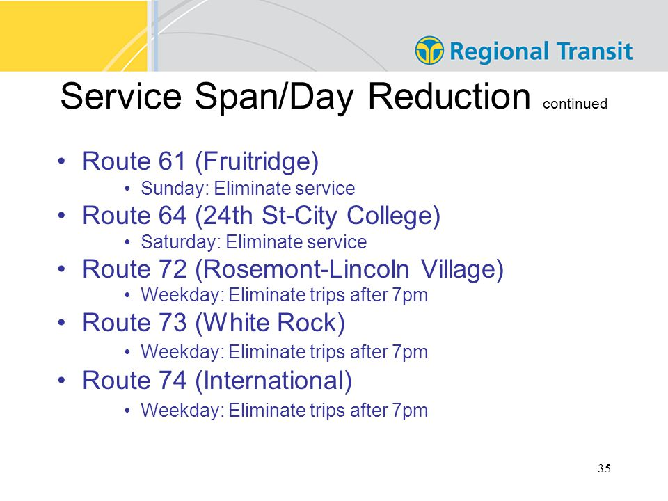 35 Service Span/Day Reduction continued Route 61 (Fruitridge) Sunday: Eliminate service Route 64 (24th St-City College) Saturday: Eliminate service Route 72 (Rosemont-Lincoln Village) Weekday: Eliminate trips after 7pm Route 73 (White Rock) Weekday: Eliminate trips after 7pm Route 74 (International) Weekday: Eliminate trips after 7pm
