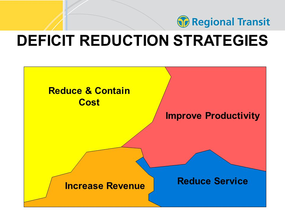 6 FY 2006 BUDGET CHALLENGES REVENUE  Flat System – Generated Revenue  State Transportation Funding Erosion  Uncertain Federal Funding EXPENSES  Cost Increases  System Expansion ( significant over past 3 years)