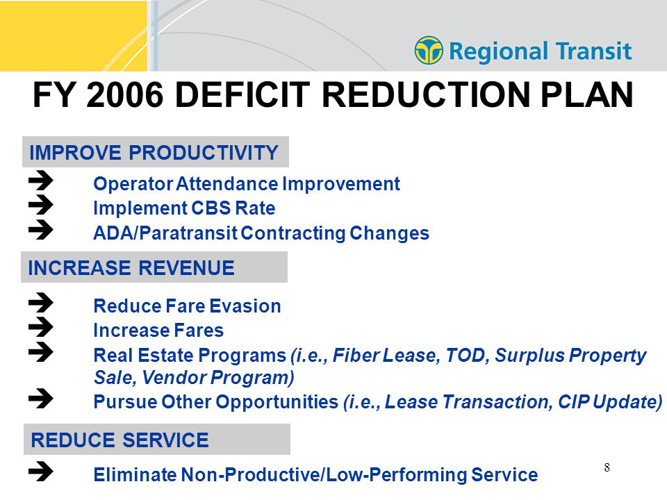 8  Operator Attendance Improvement  Implement CBS Rate  ADA/Paratransit Contracting Changes  Reduce Fare Evasion  Increase Fares  Real Estate Programs (i.e., Fiber Lease, TOD, Surplus Property Sale, Vendor Program)  Pursue Other Opportunities (i.e., Lease Transaction, CIP Update)  Eliminate Non-Productive/Low-Performing Service IMPROVE PRODUCTIVITY FY 2006 DEFICIT REDUCTION PLAN INCREASE REVENUE REDUCE SERVICE