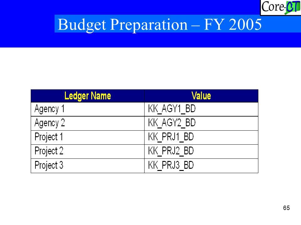 65 Budget Preparation – FY 2005