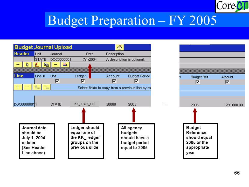 66 Budget Preparation – FY 2005 …..