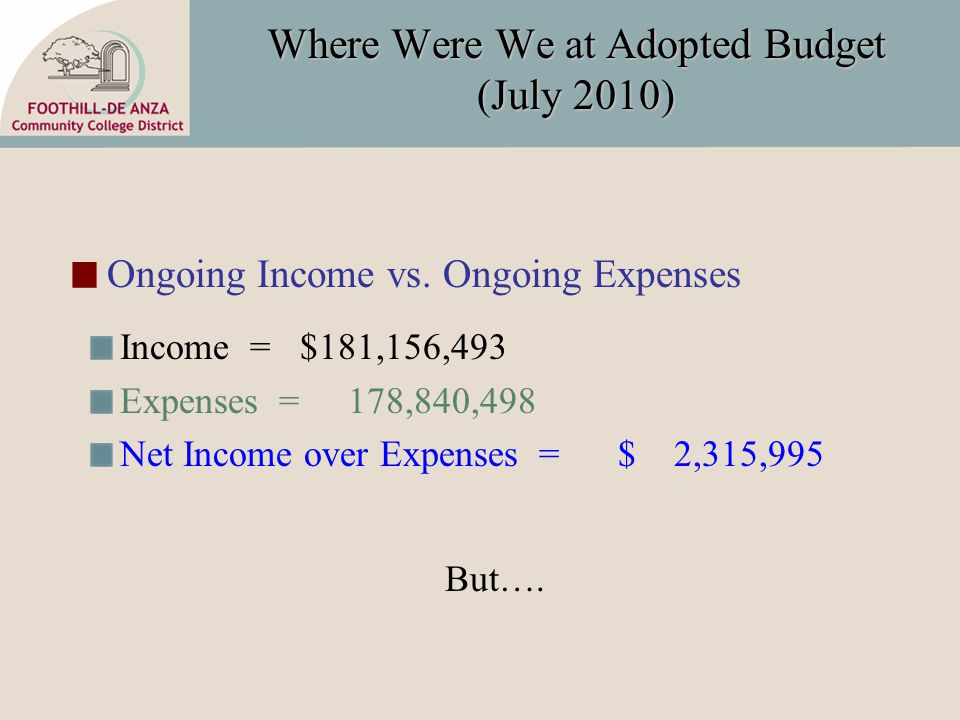 Where Were We at Adopted Budget (July 2010) Ongoing Income vs. Ongoing Expenses Income = $181,156,493 Expenses =178,840,498 Net Income over Expenses =