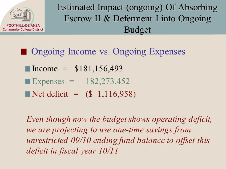 Estimated Impact (ongoing) Of Absorbing Escrow II & Deferment I into Ongoing Budget Ongoing Income vs.