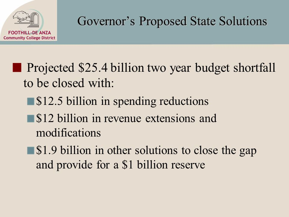 Governor's Proposed State Solutions Projected $25.4 billion two year budget shortfall to be closed with: $12.5 billion in spending reductions $12 billion in revenue extensions and modifications $1.9 billion in other solutions to close the gap and provide for a $1 billion reserve