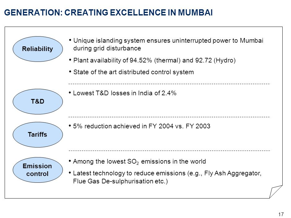 17 GENERATION: CREATING EXCELLENCE IN MUMBAI Reliability Unique islanding system ensures uninterrupted power to Mumbai during grid disturbance Plant a